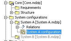 System configuration package