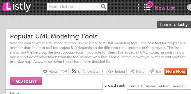 List.ly: Most popular UML modeling tools