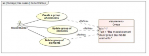 SysML 1.4 ElementGroup Use cases