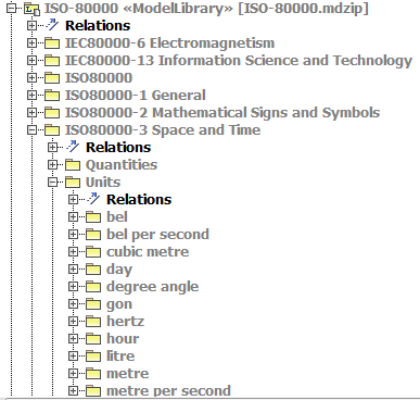 Parts of the ISO-8000 library in Cameo Systems Modeler
