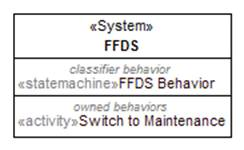 SysML Block FFDS with behavior compartments