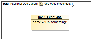 Instance of metaclass UseCase