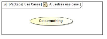 A useless use case