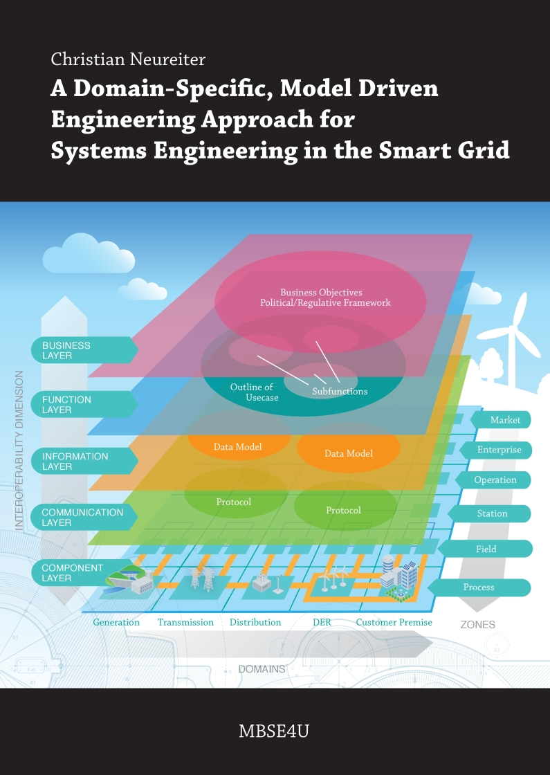 A Domain-Specific, Model Driven Engineering Approach For Systems Engineering In The Smart Grid